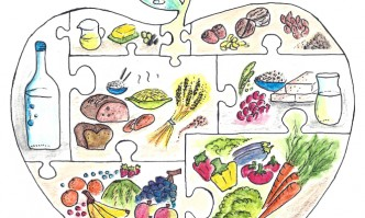 Ernährungspuzzle